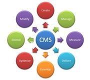 ¿Qué son los Portales Web Empresariales? y ¿Cuáles deben ser sus Funcionalidades?