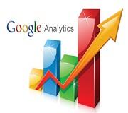 Cómo funciona realmente la atribución de las visitas en Google Analytics