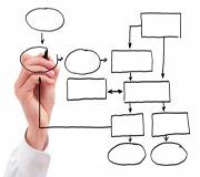 Conozca aquí el proceso correcto para el Diseño y Desarrollo de su Sitio Web